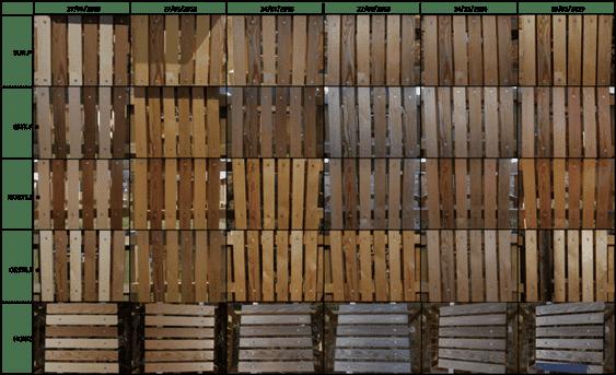 ensayo madera termotratada